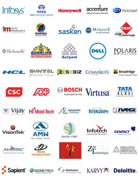 Placement Support| Guranteed Placement for all Courses| Placement Partners| Best Training Institutes in Bangalore - eCare Technologies | SAP training Institute Marathalli Bangalore | Scoop.it