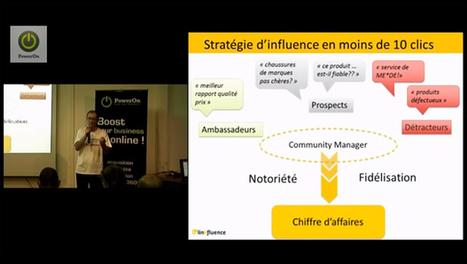 Atelier - Comment déployer une stratégie d'influence digitale en 10 clics ? | World tourism | Scoop.it