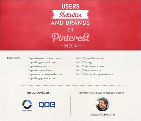[Infographic] The Real Pinterest Key Figures | Seo, Social Media Marketing | Scoop.it