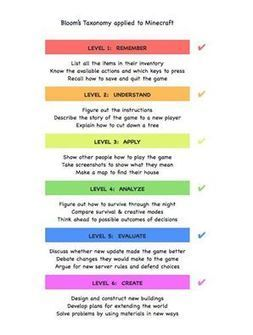 (46) Facebook   Gamification for Learning   Scoop.it