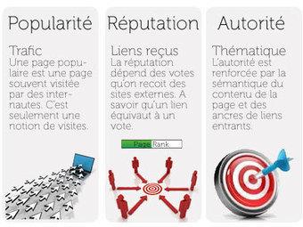 Différence entre popularité et autorité selon Matt | Les Enjeux du Web Marketing | Scoop.it