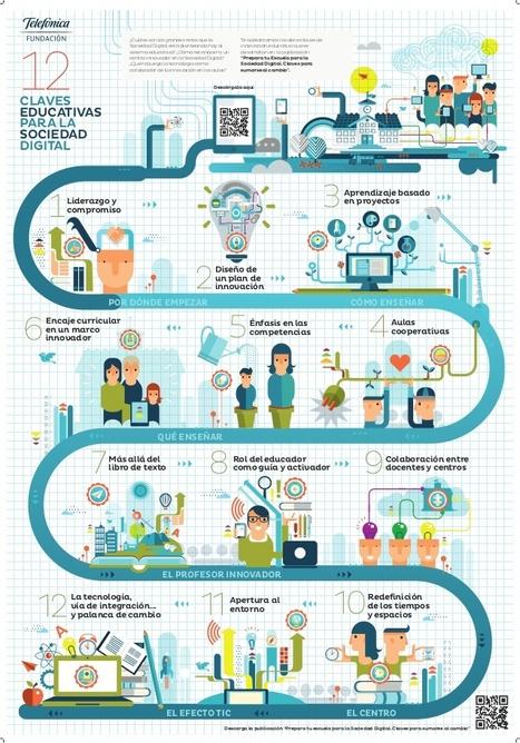 12 claves educativas para la sociedad digital | APRENDIZAJE | Scoop.it