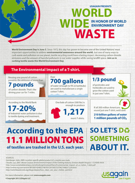 Infographic: What's the Environmental Impact of a T-shirt? | Ecouterre | green infographics | Scoop.it