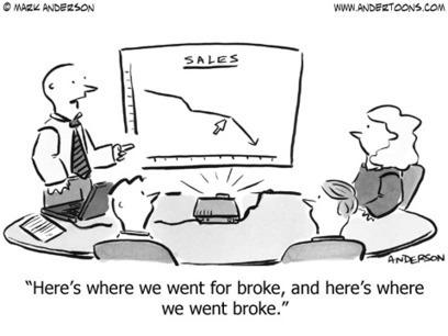 The unprofitable SaaS business model trap by @ASmartBear | CustDev: Customer Development, Startups, Metrics, Business Models | Scoop.it