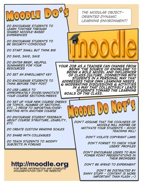 Moodle Do's & Moodle Do Not's | e-Learning | Pinterest | Art Museums and Online Education | Scoop.it