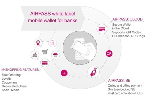 AIRTAG | Mobile Shopping - Products | Mobile Payment | Scoop.it