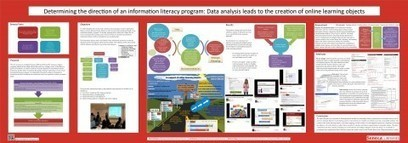 OLA Poster: Using Data to Design Information Literacy Program « Dysart & Jones | Your Brain on Literacy | Scoop.it
