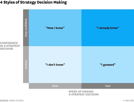 Slow Deciders Make Better Strategists | New Leadership | Scoop.it