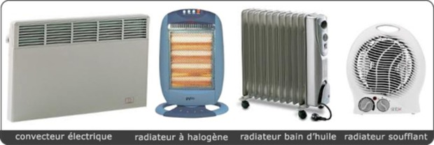 Chauffage électrique, comparaison des différentes solutions sur le marché | La Revue de Technitoit | Scoop.it