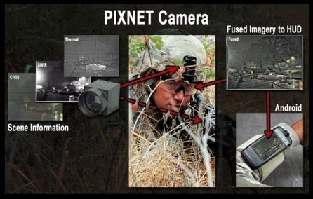 Pixnet : La DARPA adopte Android pour une caméra adaptée pour les champs de bataille | Augmented Reality Stuff For You | Scoop.it