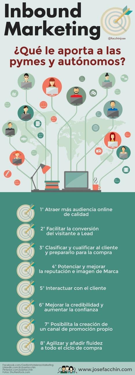 ¿Qué aporta el Inbound Marketing a las pymes y autónomos? | Alimentaria Web 2.0, Marketing and Social Media Food | Scoop.it