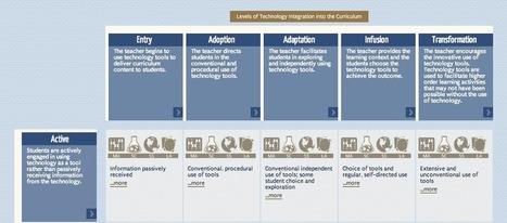 Technology Integration Matrix | Innovative Instruction with iPads | Scoop.it