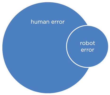 The Case for a Federal Robotics Commission   The Robot Times   Scoop.it