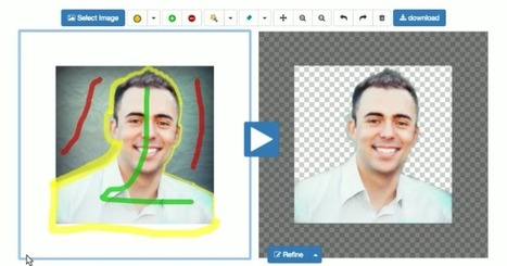 Top 3 Apps to Remove Backgrounds from Pics on a Chromebook - edTECHify | Chromebook for education | Scoop.it