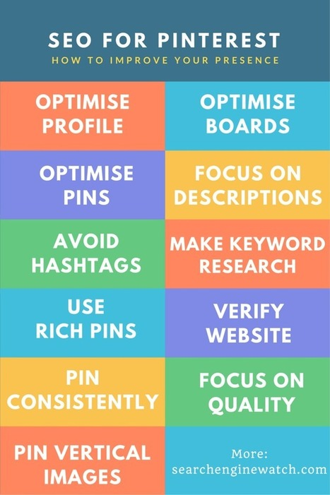 How to optimise Pinterest pins for SEO  | Surviving Social Chaos | Scoop.it