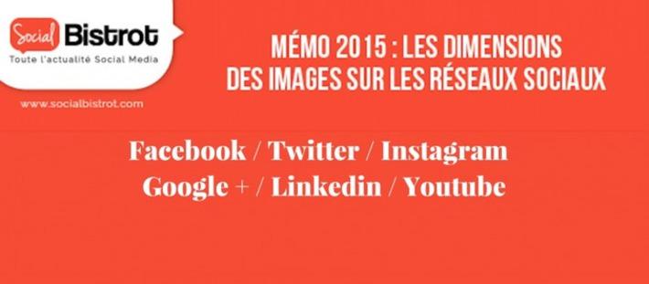 Dimensions des images sur les réseaux sociaux | Solutions locales | Scoop.it