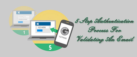 5 Step Authentication Process For Validating An Email | AlphaSandesh Email Marketing Blog | best email marketing Tips | Scoop.it