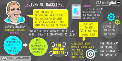 We need to use technology better, Andrew Macadam, Microsoft Ireland Evangelist   Marketing   Scoop.it
