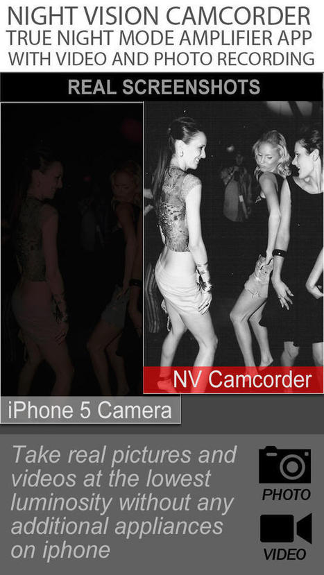 Night Vision Camcorder (Photography) | Instagram Tips and Tricks | Scoop.it