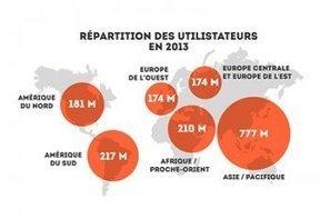 Les utilisateurs de réseaux sociaux dans le monde en vidéo | French | Scoop.it