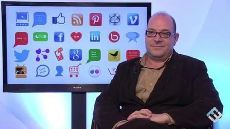 La stratégie digitale de Mac Donald's France   La curation en communication web   Scoop.it