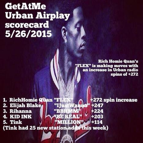 "GetAtMe Urban Radio Scorecard for 5/27/2015 Rich Homie Quan ""FLEX"" is making moves........ 