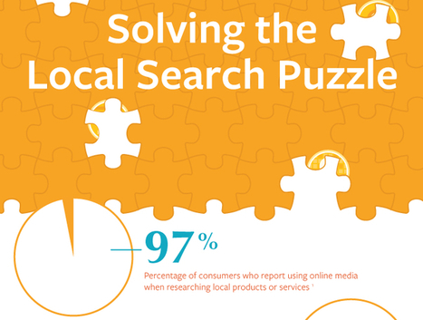 Infographic: Winning Local Through Search Engines, Yellow Pages, Maps & Reviews | Local SEO for local businesses | Scoop.it