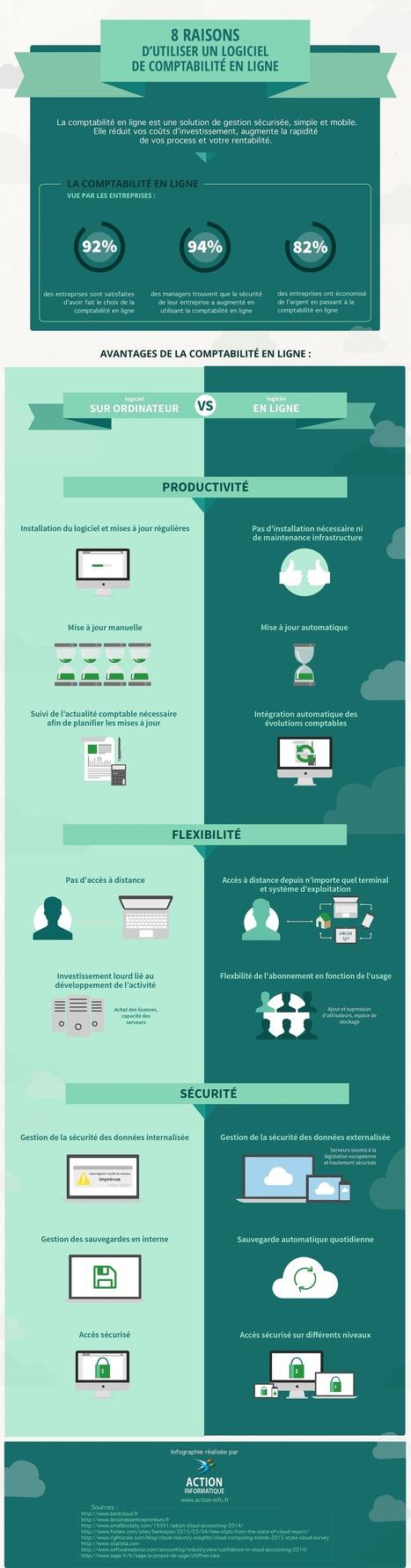 [ Infographie ] 8 raisons d'utiliser un logiciel de comptabilité en ligne | Entrepreneurs du Web | Scoop.it