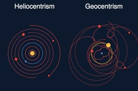La diferencia entre geocentrismo y heliocentrismo, versión animada | Biología de Cosas de Ciencias | Scoop.it