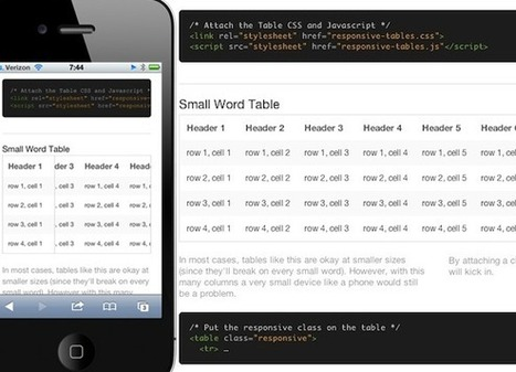 JS and CSS Library to Make Responsive Data Tables | Blogupstairs | responsive design II | Scoop.it