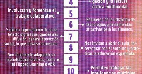 Infografías y educación   Unidad de Educación a Distancia Universidad de las Fuerzas Armadas ESPE   Scoop.it
