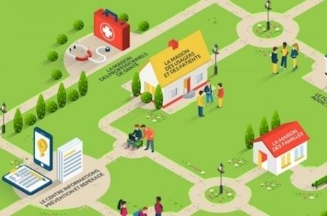 Addictions : un village virtuel pour mieux s'informer | Sante mentale et troubles de l'humeur | Scoop.it