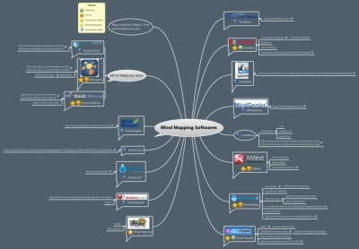 Mind Mapping Softwares - Fred's Thinking Zone: Communication, Créativité, Innovation,Mind Mapping | Créativité & Cerveau pour l'innovation | Scoop.it