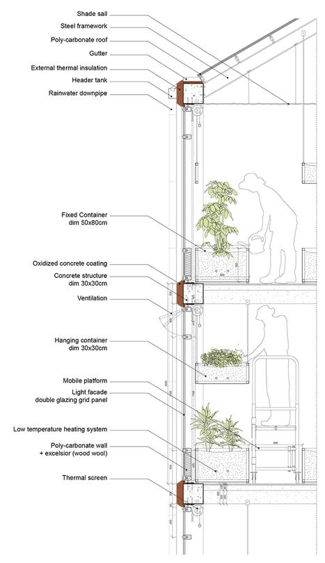 ilimelgo's vertical farm introduces urban agriculture in grand paris | Food Energy Water Nexus | Scoop.it