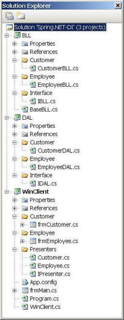 Dependency Injection using Spring.NET - CodeProject | SPRING.NET Tutorial | Scoop.it