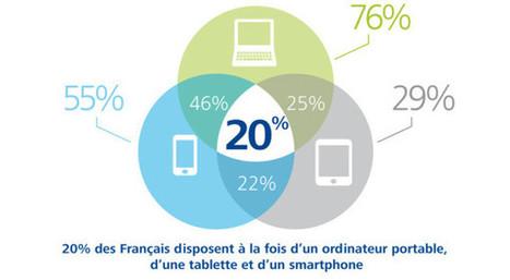#Infographie : 20% des français ultra-connectés : tablette + smartphone + PC - Tablette-Tactile.net | Urbans Facility | Scoop.it