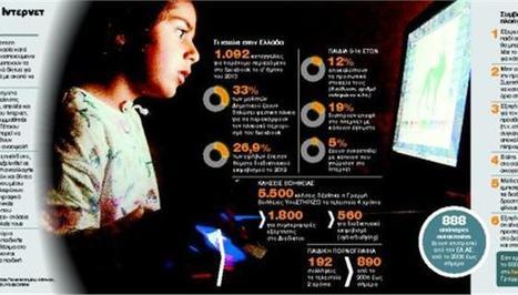 Ψηφιακή απειλή στο παιδικό δωμάτιο | arginos | Scoop.it