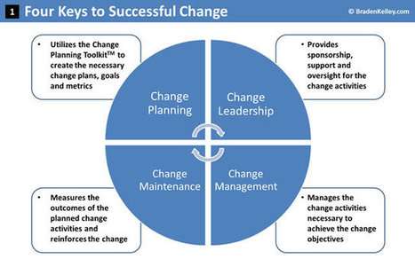 Innovation Excellence | Changing the World – Step One | Business change | Scoop.it