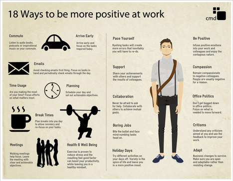 18 Ways To Be More Positive At Work [Infographic] | Inbound marketing, social and SEO | Scoop.it