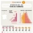 Infographie : Rétrospective 2003-2013 : dix ans de e-commerce | introduction au e-commerce | Scoop.it