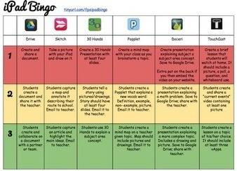 iPad Bingo - neat idea to encourage teacher tech integration | English Education | Scoop.it