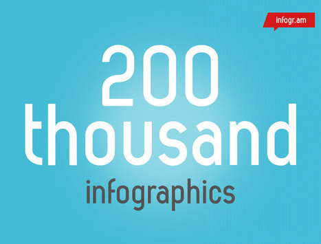 Best Free Online Tools for Creating Infographics   TechCricklets   Scoop.it