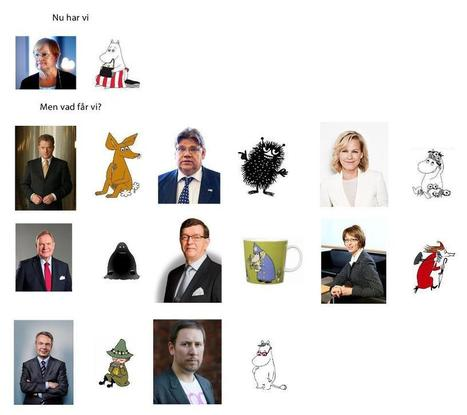 Presidential Election: Candidates like Moomins :) | Finland | Scoop.it