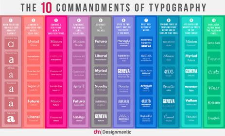 Les 10 Commandements en Typographie [Infographie] #WebDesign | Webdesign | Scoop.it