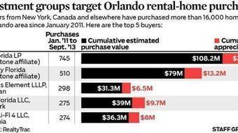 Rental-home business moves to Wall Street - Orlando Sentinel | Swing Trading | Scoop.it
