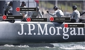 Sailing Team Germany withdraws from Red Bull Youth America's Cup | Red Bull Youth America's Cup | Scoop.it