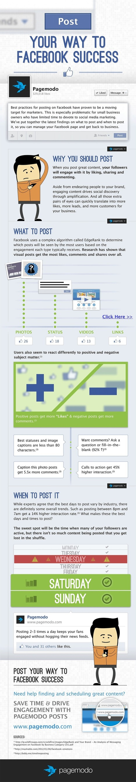 How to Post Your Way to Facebook Success [INFOGRAPHIC] | sabkarsocialmediaInfographics | Scoop.it