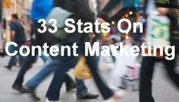 33 Stats On The Future Of Content Marketing | Public Relations & Social Media Insight | Scoop.it