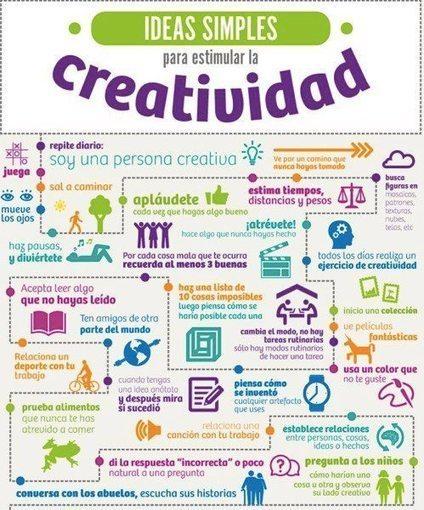 Ideas simples para ejercitar la creatividad - Escuela en la nube | TIC`s | Scoop.it