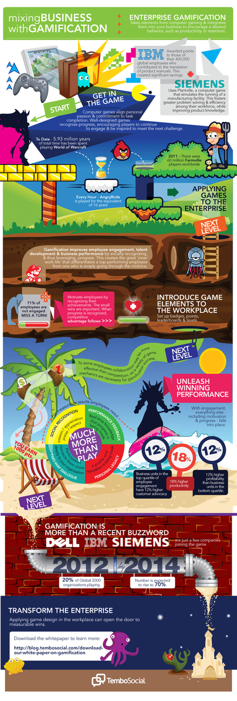 How Play at Work Makes Work.. Work   Collective2innovation   Scoop.it